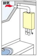 [屋内設置]上方排気(屋内FE式)