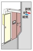 [マンション]PS給排気延長型